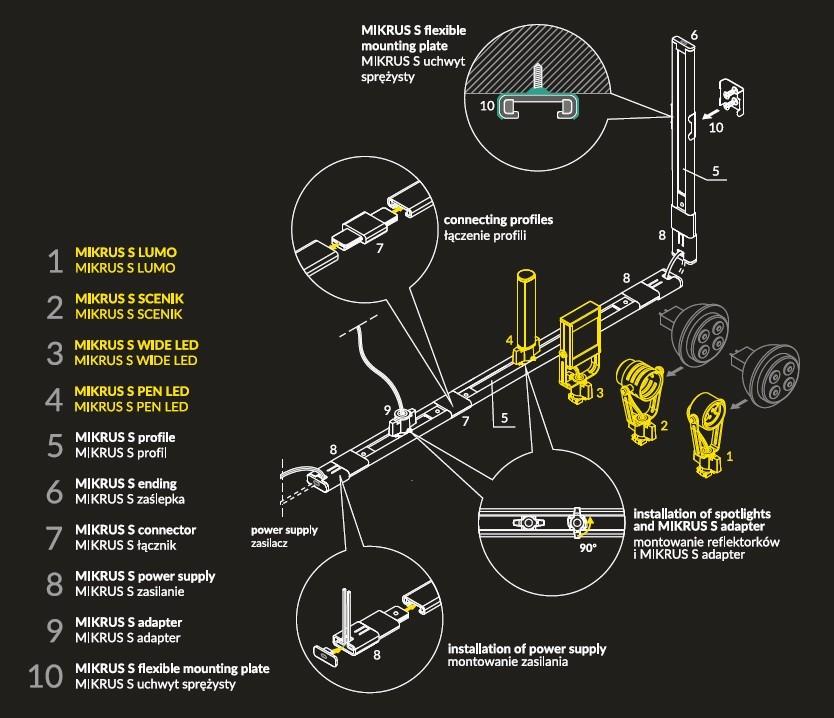 System Mikrus S - system Oświetlenia Gablot Warszawa Bartycka 116